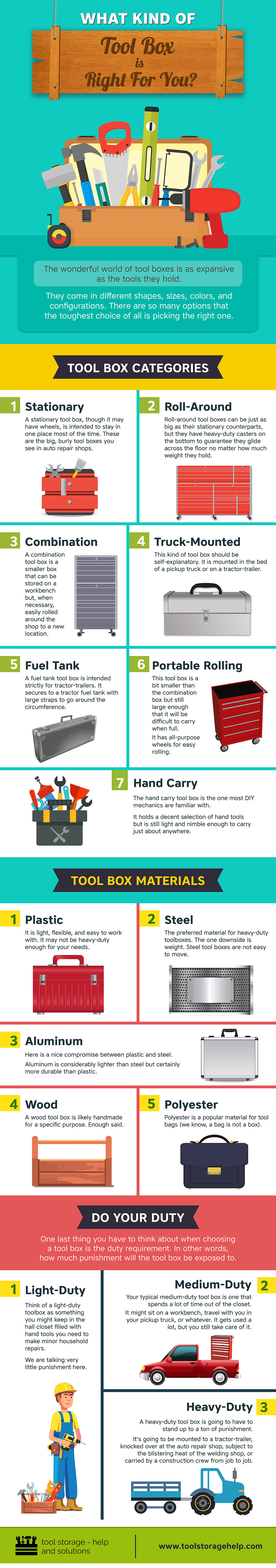What Kind of Tool Box Is Right for You Infographic